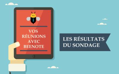 Vos réunions avec Beenote – Résultats du sondage